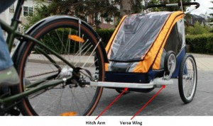 Consumer Recalls: Child Bicycle Trailers + More
