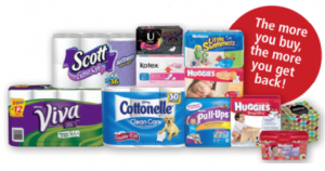 Kimberly Clark products