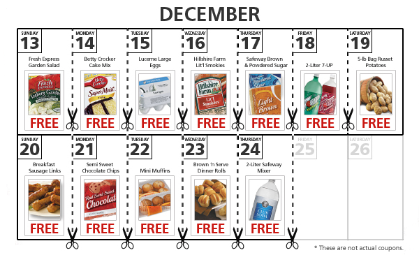 Free online printable coupons for free food